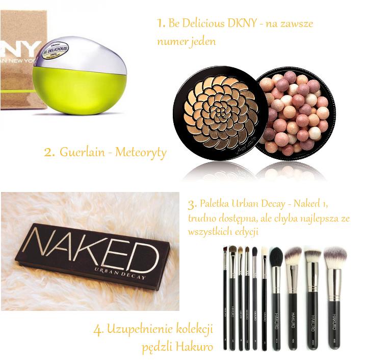 fragrantica.com; beautyicon.pl; cien.com.pl; allegro.pl